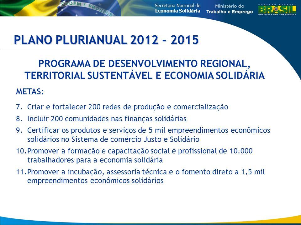 Secretaria Nacional de Economia Solidária PLANO PLURIANUAL 2012 - 2015 PROGRAMA DE DESENVOLVIMENTO REGIONAL, TERRITORIAL SUSTENTÁVEL E ECONOMIA SOLIDÁRIA INICIATIVAS: 1.Aprovação do marco legal nacional da Política Pública de ES 2.Atualização e aperfeiçoamento do marco legal do cooperativismo 3.Atualização, manutenção e ampliação do Sistema de Informações em Economia Solidária - SIES 4.Disseminar os princípios da economia solidária, do comércio justo e do consumo consciente 5.Implantação de espaços multifuncionais com agentes de desenvolvimento solidário para promoção do desenvolvimento local 6.Implantação do Sistema Nacional de Economia Solidária 7.Implantação e funcionamento do Sistema Nacional de Comércio Justo e Solidário 8.Ações intersetoriais para o fortalecimento do cooperativismo social