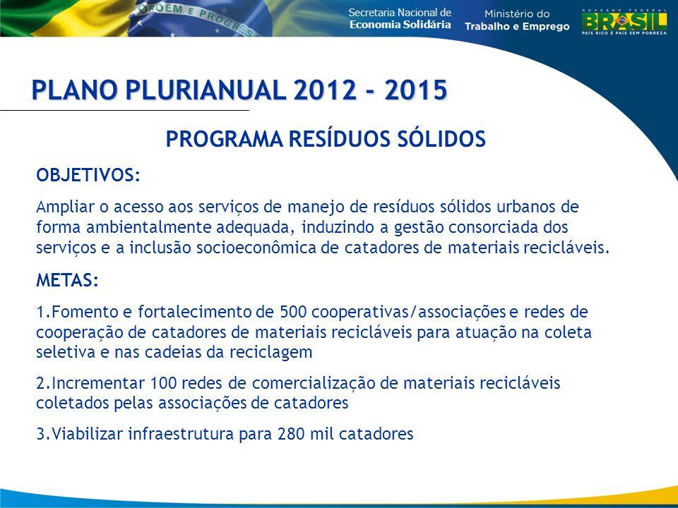 Secretaria Nacional de Economia Solidária PLANO PLURIANUAL 2012 - 2015 PROGRAMA RESÍDUOS SÓLIDOS OBJETIVOS: Ampliar o acesso aos serviços de manejo de