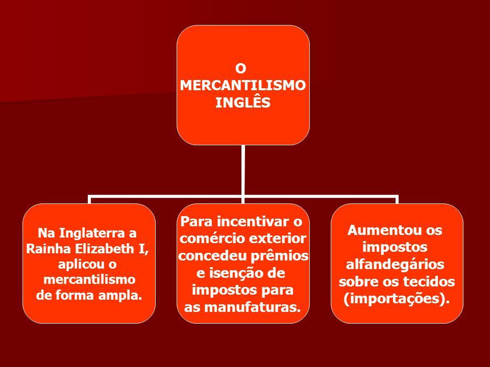 O MERCANTILISMO INGLÊS Na Inglaterra a Rainha Elizabeth I, aplicou o mercantilismo de forma ampla.