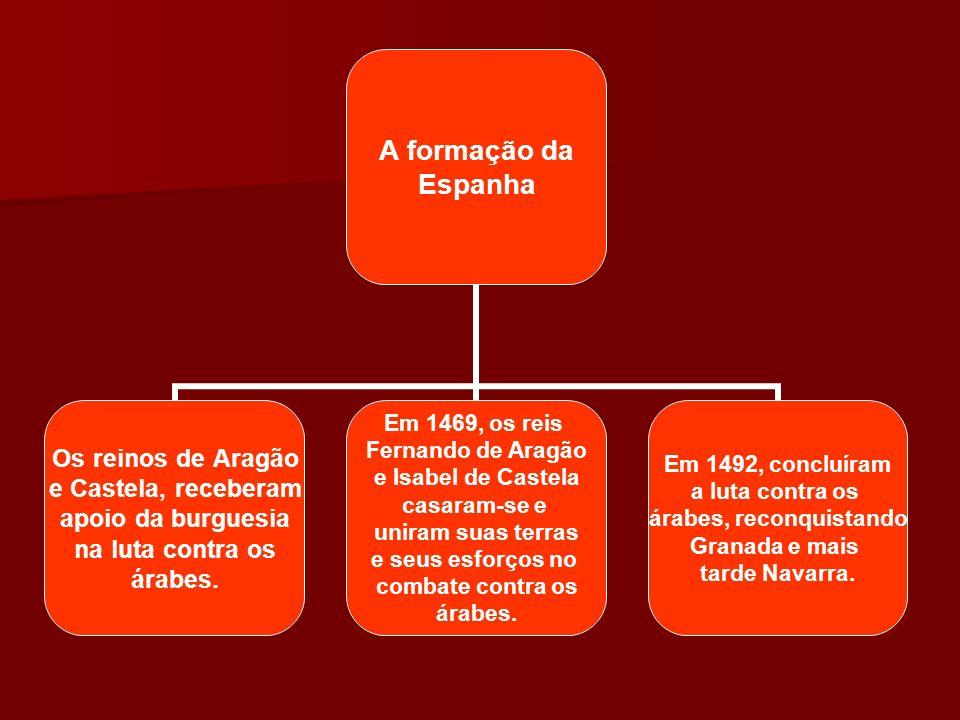 A formação da Espanha Os reinos de Aragão e Castela, receberam apoio da burguesia na luta contra os árabes. Em 1469, os reis Fernando de Aragão e Isab
