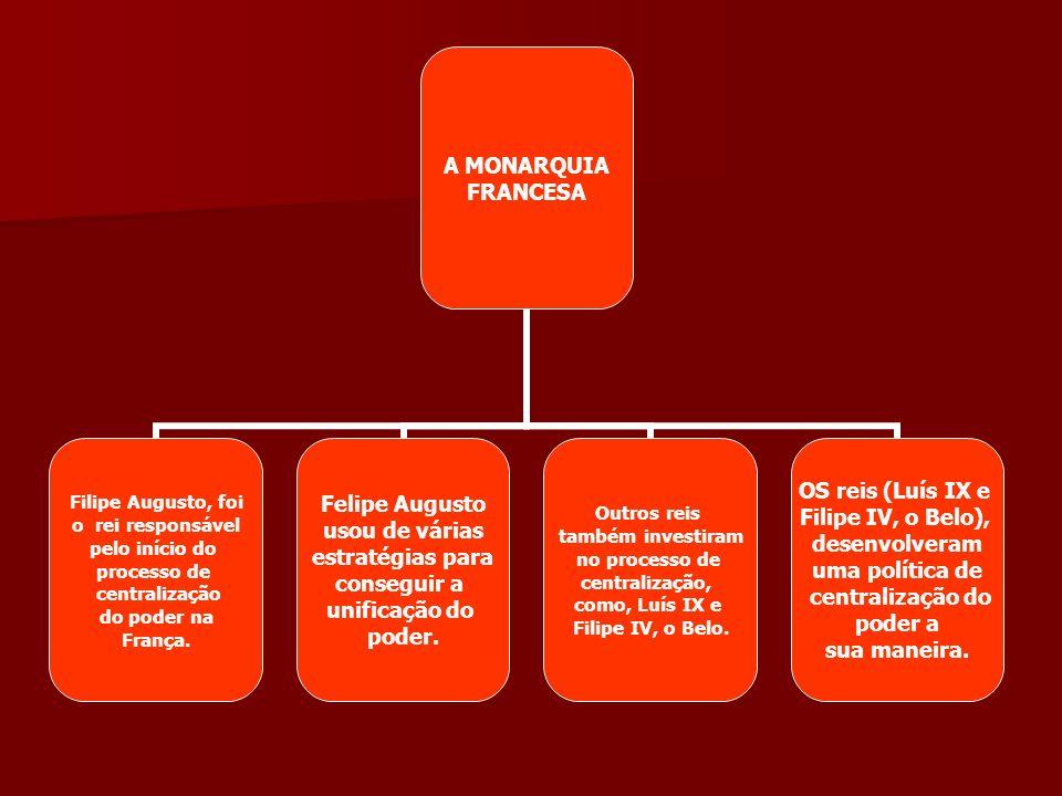 A MONARQUIA FRANCESA Filipe Augusto, foi o rei responsável pelo início do processo de centralização do poder na França. Felipe Augusto usou de várias