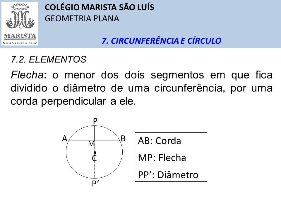 COLÉGIO MARISTA SÃO LUÍS GEOMETRIA PLANA 7. CIRCUNFERÊNCIA E CÍRCULO 7.2. ELEMENTOS Flecha: o menor dos dois segmentos em que fica dividido o diâmetro