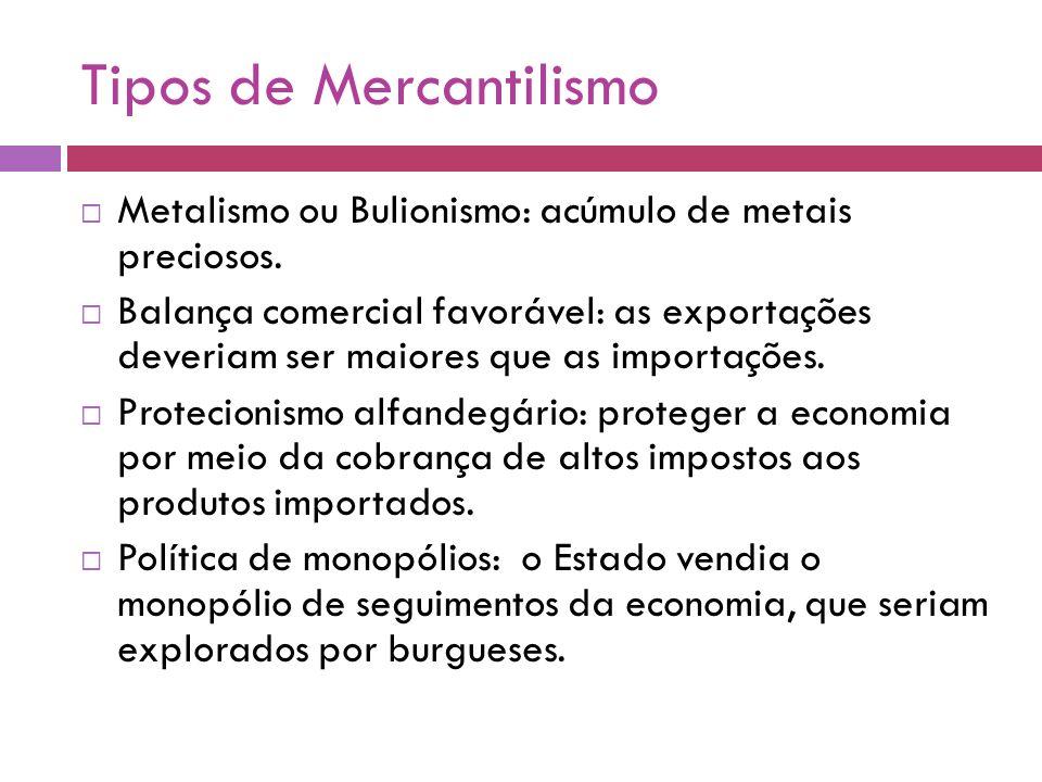 Tipos de Mercantilismo Metalismo ou Bulionismo: acúmulo de metais preciosos. Balança comercial favorável: as exportações deveriam ser maiores que as i