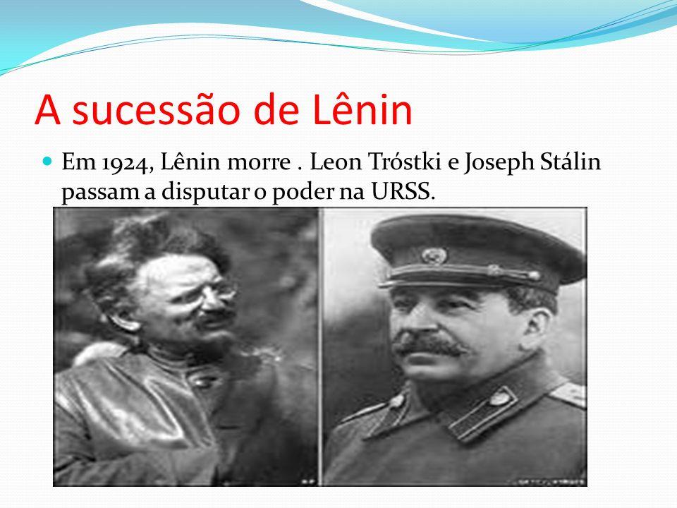 A sucessão de Lênin Em 1924, Lênin morre.