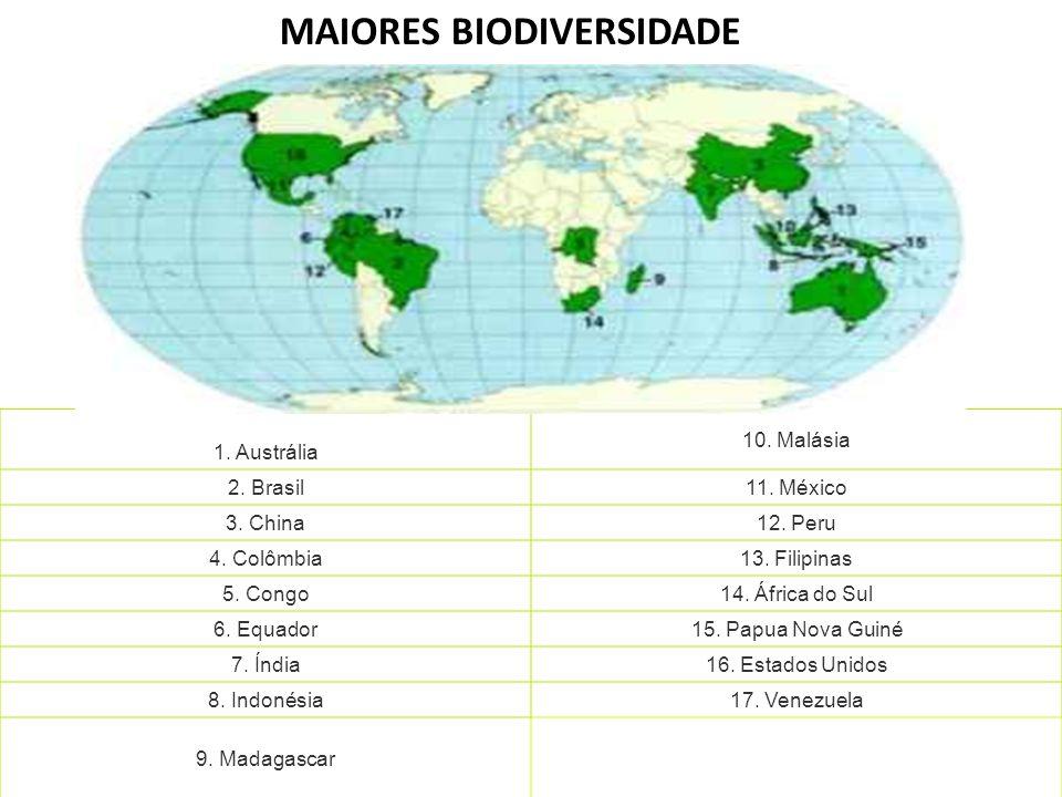 1. Austrália 10. Malásia 2. Brasil11. México 3. China12. Peru 4. Colômbia13. Filipinas 5. Congo14. África do Sul 6. Equador15. Papua Nova Guiné 7. Índ