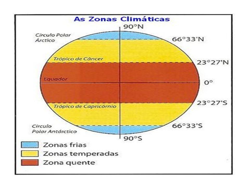 """Apresenta��o """"CLIMATOLOGIA E AS GRANDES PAISAGENS NATURAIS. ZONAS ..."""