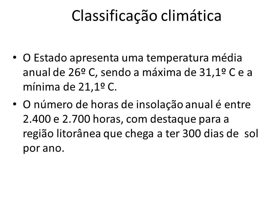 Classificação climática O Estado apresenta uma temperatura média anual de 26º C, sendo a máxima de 31,1º C e a mínima de 21,1º C. O número de horas de