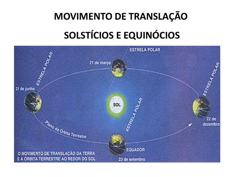 MOVIMENTO DE TRANSLAÇÃO SOLSTÍCIOS E EQUINÓCIOS