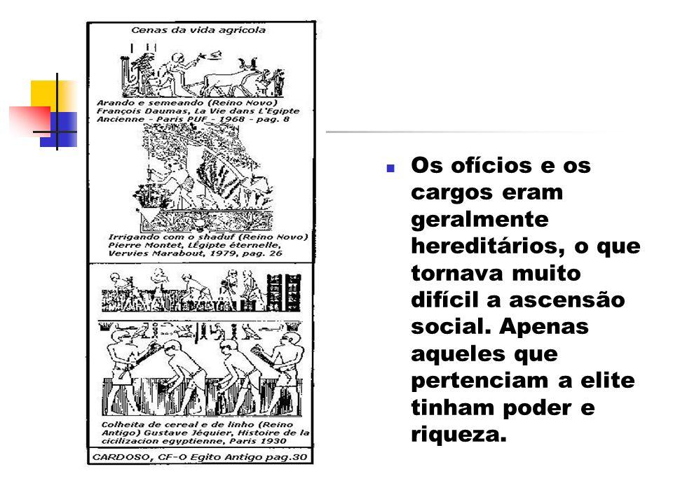Os ofícios e os cargos eram geralmente hereditários, o que tornava muito difícil a ascensão social. Apenas aqueles que pertenciam a elite tinham poder