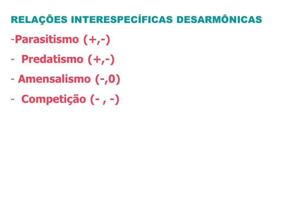RELAÇÕES INTERESPECÍFICAS DESARMÔNICAS -Parasitismo (+,-) - Predatismo (+,-) - Amensalismo (-,0) - Competição (-, -)