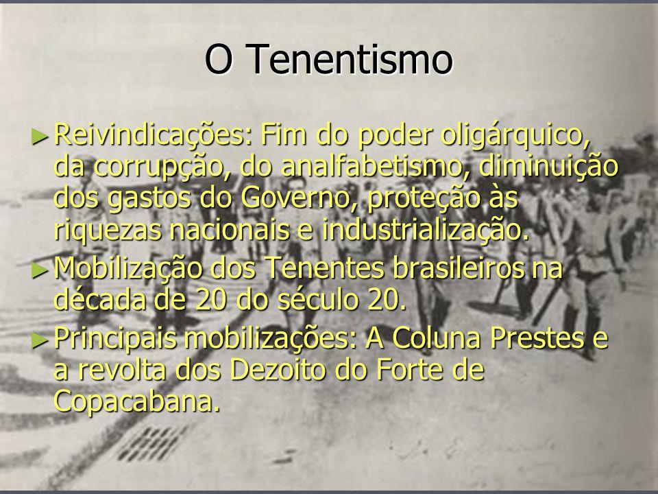 O Movimento Operário Brasileiro na década de 20.
