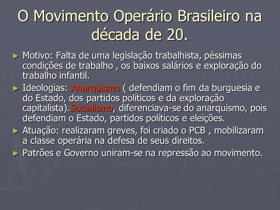 O Movimento Operário Brasileiro na década de 20. Motivo: Falta de uma legislação trabalhista, péssimas condições de trabalho, os baixos salários e exp