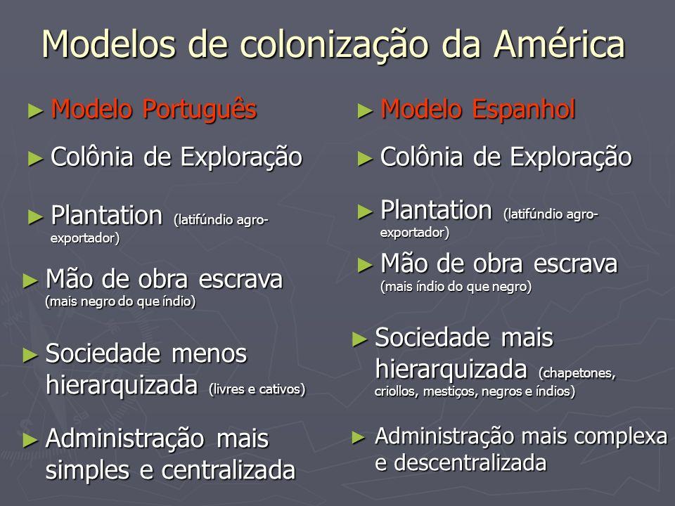 Modelos de colonização da América Modelo Português Modelo Português Modelo Espanhol Colônia de Exploração Colônia de Exploração Plantation (latifúndio