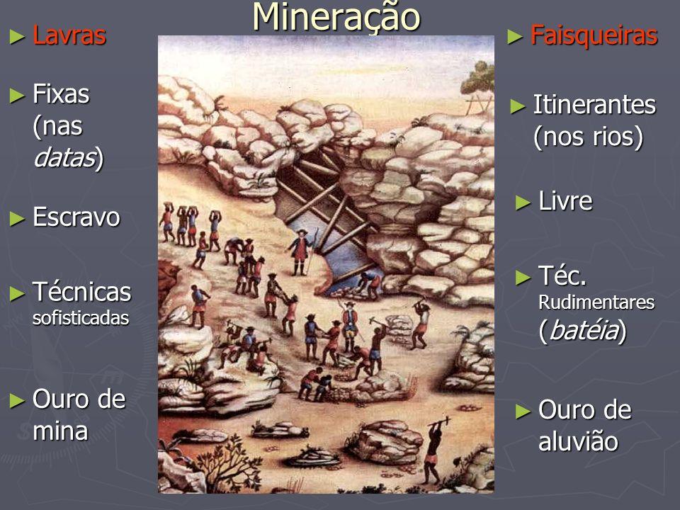 Mineração Lavras Lavras Faisqueiras Fixas (nas datas) Fixas (nas datas) Itinerantes (nos rios) Itinerantes (nos rios) Escravo Escravo Livre Livre Técn