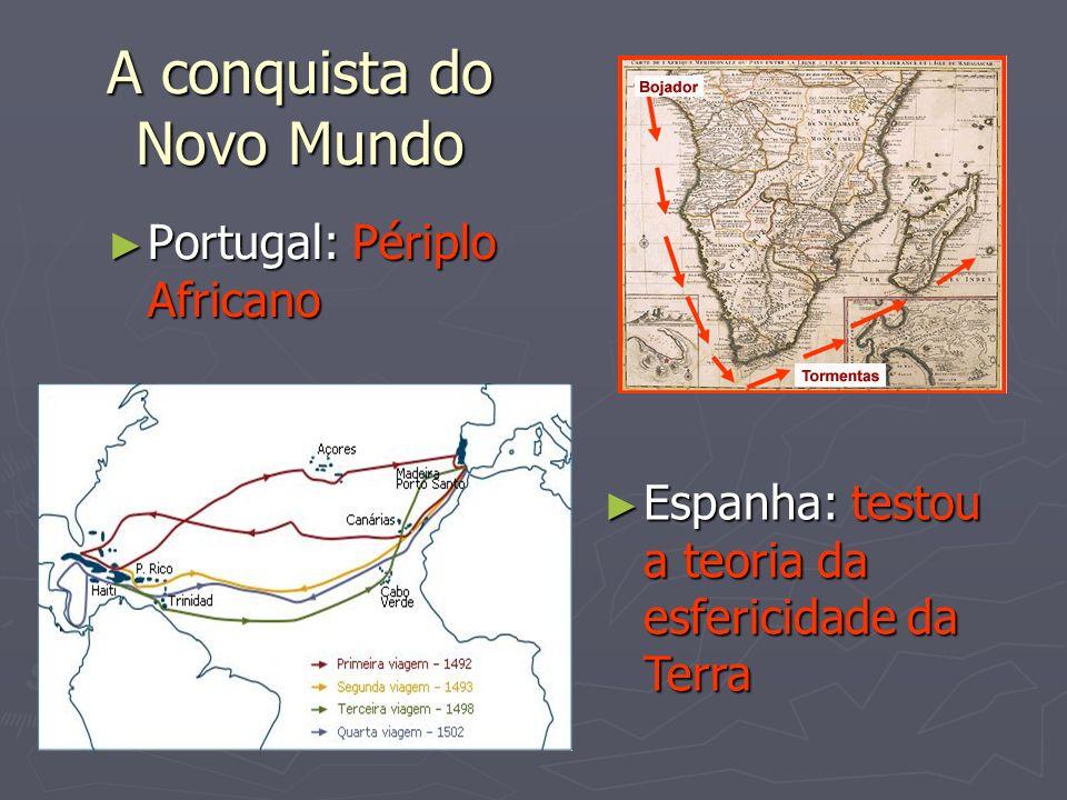 A conquista do Novo Mundo Portugal: Périplo Africano Portugal: Périplo Africano Espanha: testou a teoria da esfericidade da Terra Espanha: testou a te