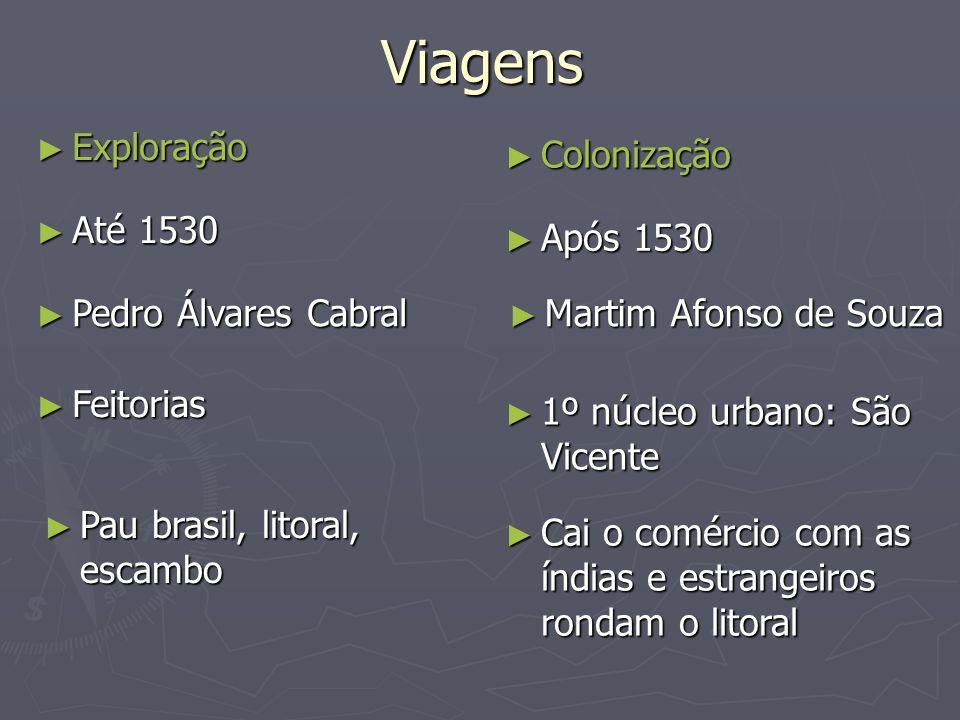 Viagens Exploração Exploração Colonização Até 1530 Até 1530 Após 1530 Após 1530 Pedro Álvares Cabral Pedro Álvares Cabral Martim Afonso de Souza Marti
