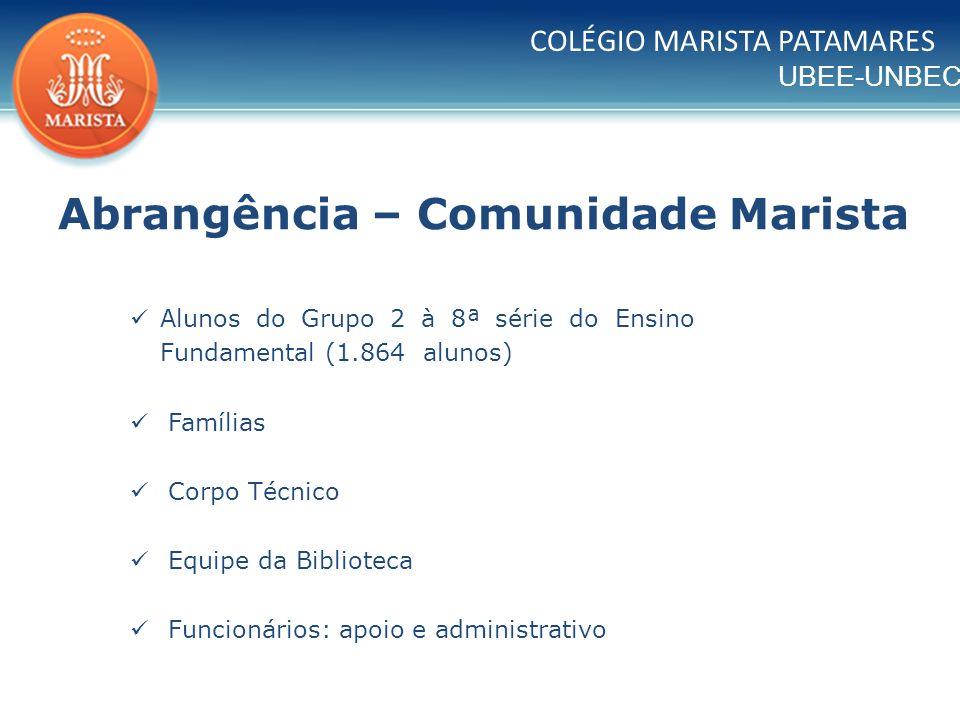 UBEE-UNBEC COLÉGIO MARISTA PATAMARES Abrangência – Comunidade Marista Alunos do Grupo 2 à 8ª série do Ensino Fundamental (1.864 alunos) Famílias Corpo