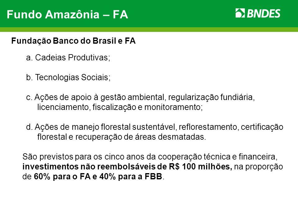 Fundo Amazônia – FA Fundação Banco do Brasil e FA a. Cadeias Produtivas; b. Tecnologias Sociais; c. Ações de apoio à gestão ambiental, regularização f