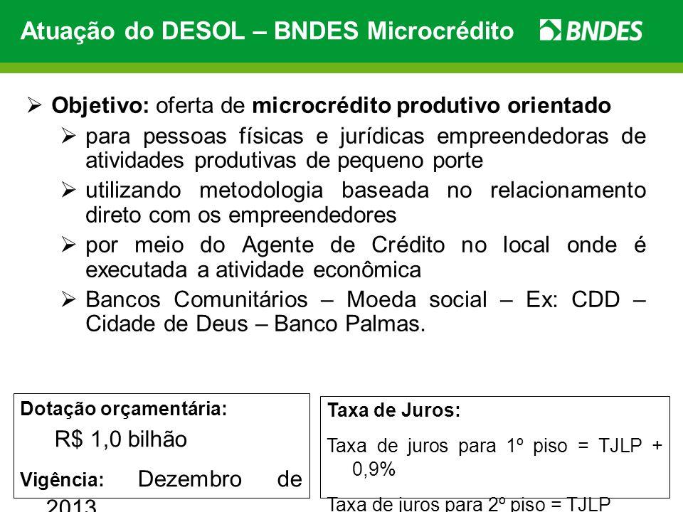 Objetivo: oferta de microcrédito produtivo orientado para pessoas físicas e jurídicas empreendedoras de atividades produtivas de pequeno porte utiliza