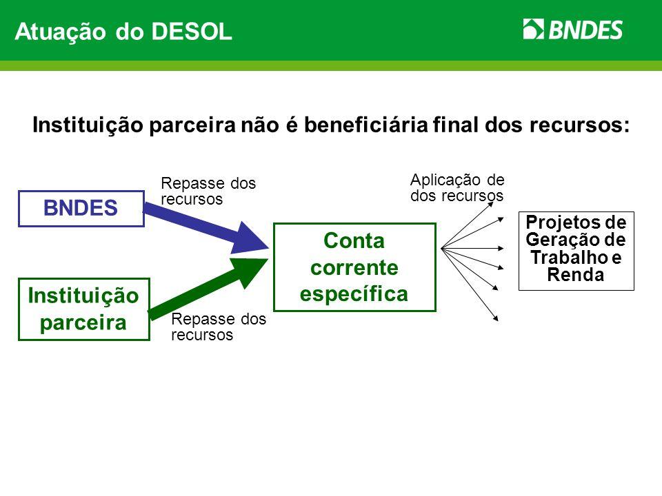 Instituição parceira não é beneficiária final dos recursos: Atuação do DESOL Aplicação de dos recursos Projetos de Geração de Trabalho e Renda BNDES I