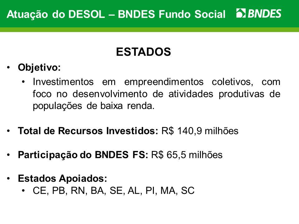 Atuação do DESOL – BNDES Fundo Social ESTADOS Objetivo: Investimentos em empreendimentos coletivos, com foco no desenvolvimento de atividades produtiv