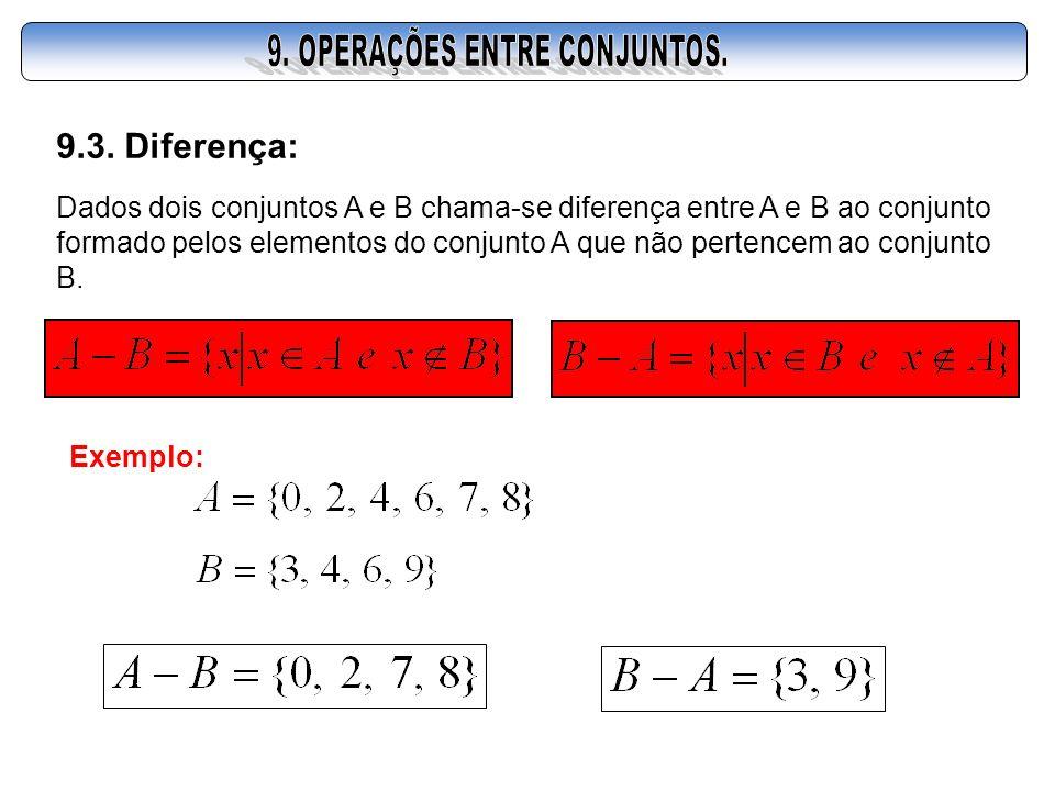 9.3. Diferença: Dados dois conjuntos A e B chama-se diferença entre A e B ao conjunto formado pelos elementos do conjunto A que não pertencem ao conju