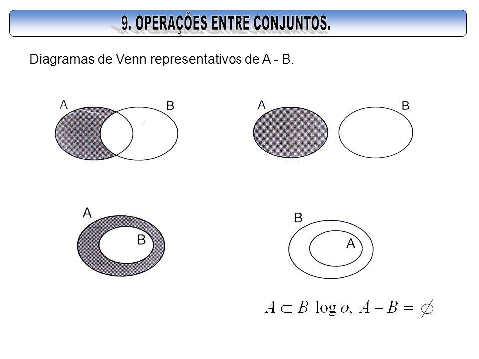 Diagramas de Venn representativos de A - B.