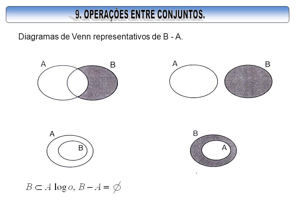 Diagramas de Venn representativos de B - A.