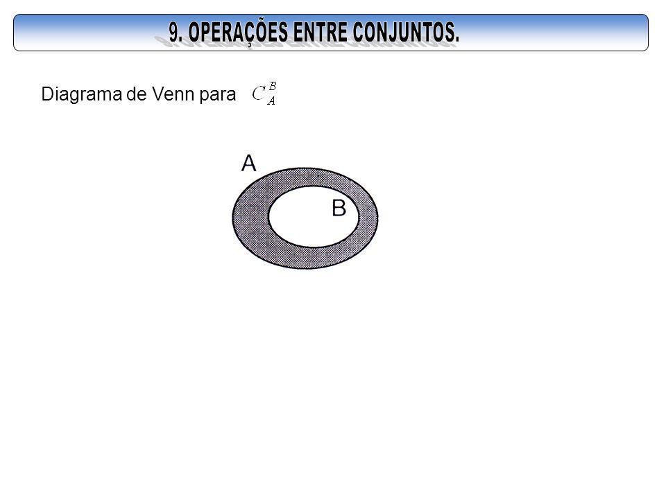 Diagrama de Venn para