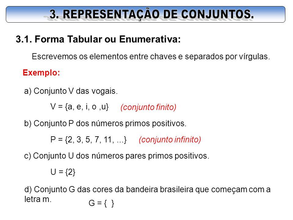 3.1. Forma Tabular ou Enumerativa: Escrevemos os elementos entre chaves e separados por vírgulas. Exemplo: a) Conjunto V das vogais. V = {a, e, i, o,u