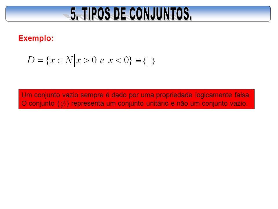 Exemplo: Um conjunto vazio sempre é dado por uma propriedade logicamente falsa. O conjunto { } representa um conjunto unitário e não um conjunto vazio