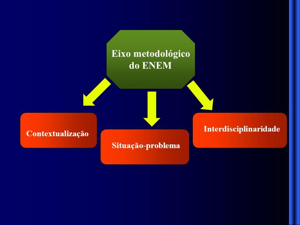 Eixo metodológico do ENEM Contextualização Situação-problema Interdisciplinaridade