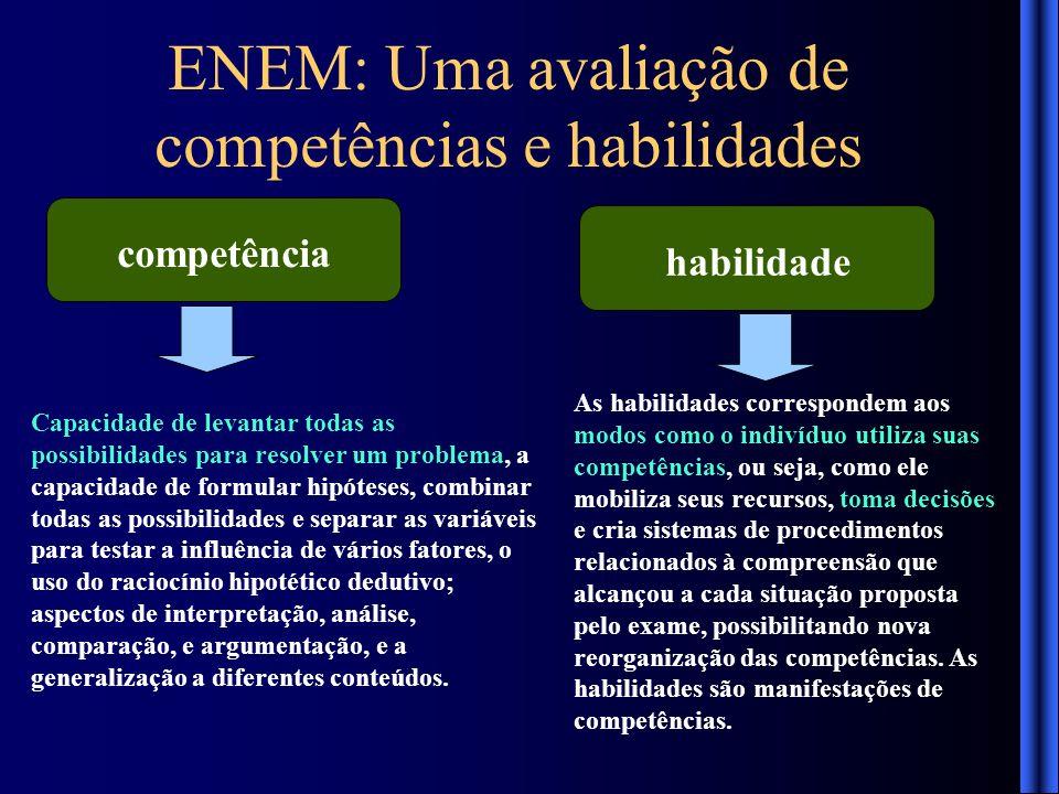 ENEM: Uma avaliação de competências e habilidades competência habilidade Capacidade de levantar todas as possibilidades para resolver um problema, a c