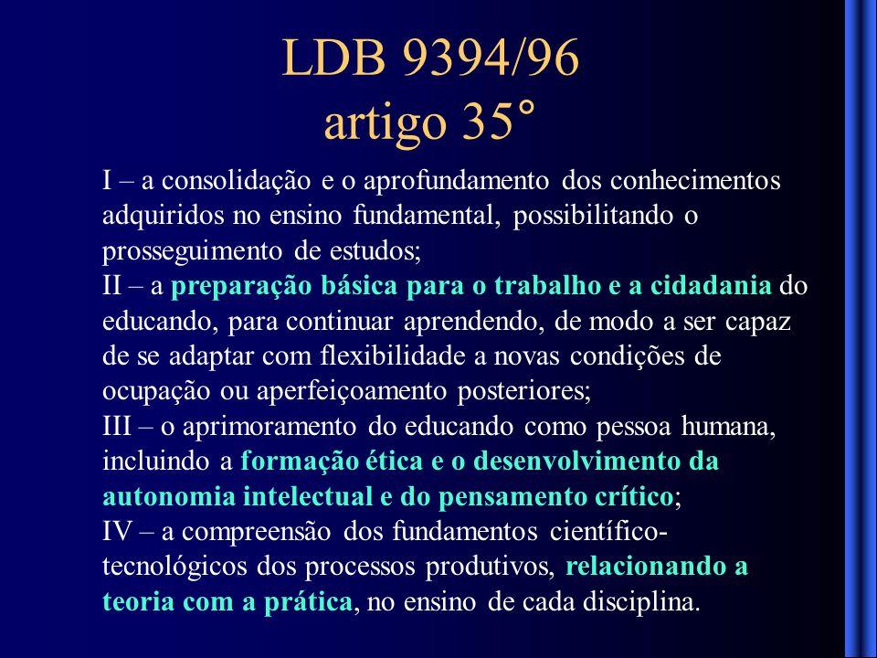 LDB 9394/96 artigo 35° I – a consolidação e o aprofundamento dos conhecimentos adquiridos no ensino fundamental, possibilitando o prosseguimento de es