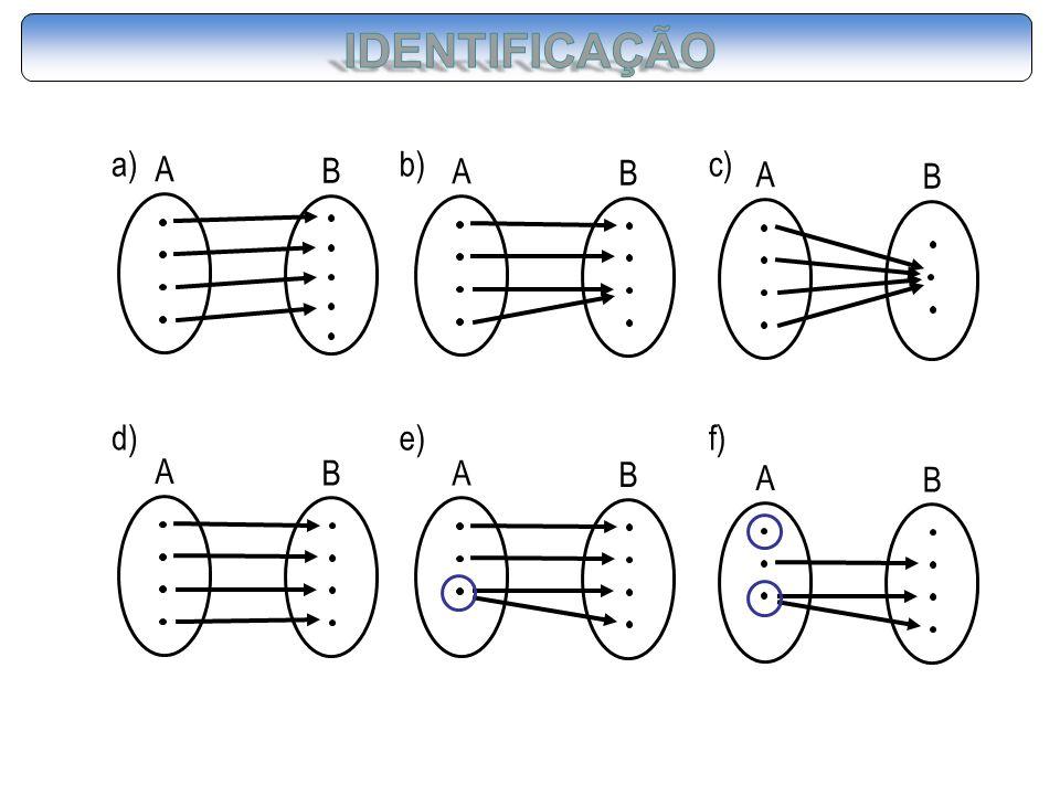 a) A B b) A B c) A B d) A B e) A B f) A B