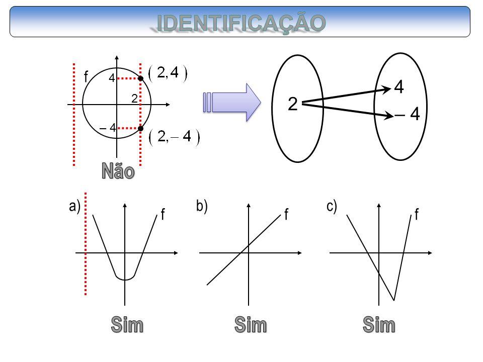 f a) f b) f c) f 2 4 – 4 2 4