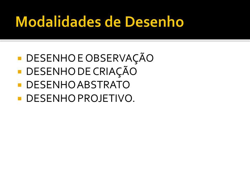 DESENHO E OBSERVAÇÃO DESENHO DE CRIAÇÃO DESENHO ABSTRATO DESENHO PROJETIVO.