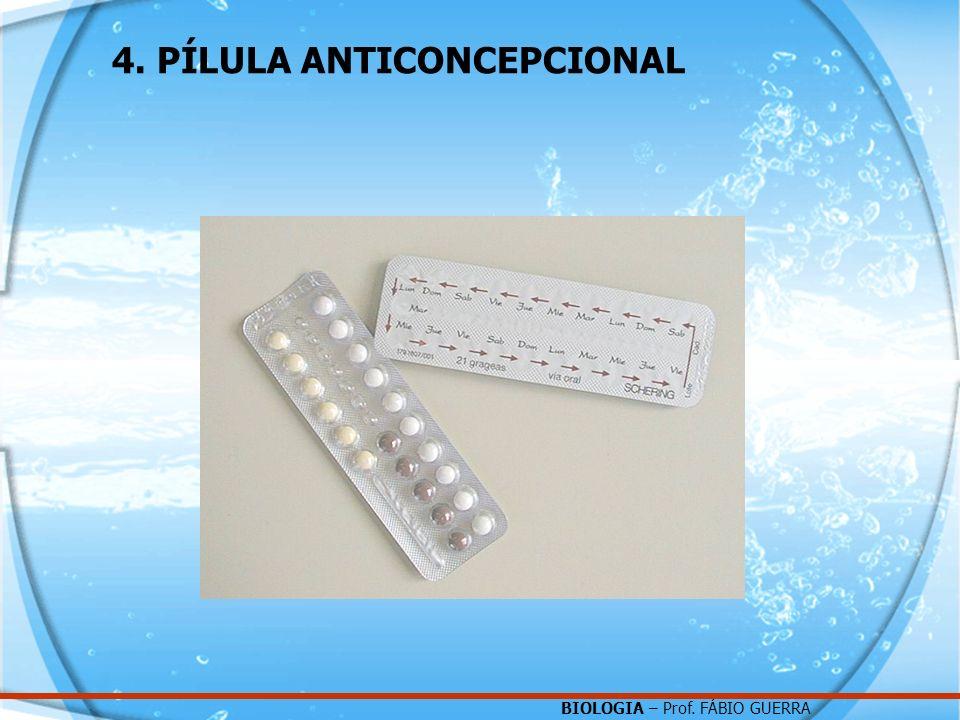 BIOLOGIA – Prof. FÁBIO GUERRA 4. PÍLULA ANTICONCEPCIONAL