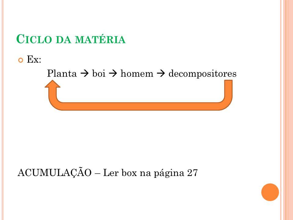 C ICLO DA MATÉRIA Ex: Planta boi homem decompositores ACUMULAÇÃO – Ler box na página 27