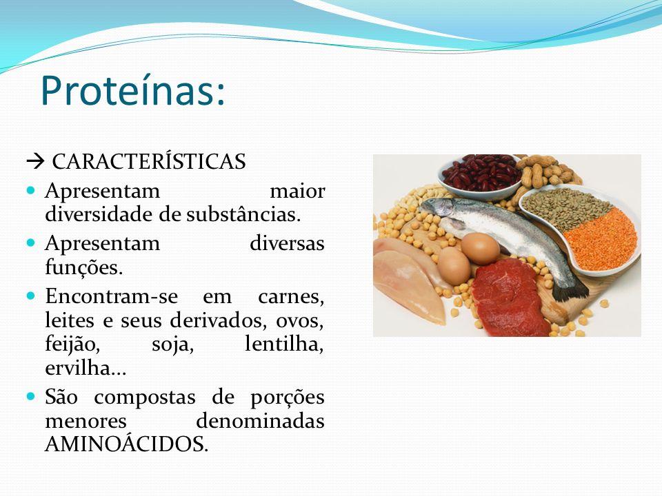 Proteínas: CARACTERÍSTICAS Apresentam maior diversidade de substâncias. Apresentam diversas funções. Encontram-se em carnes, leites e seus derivados,
