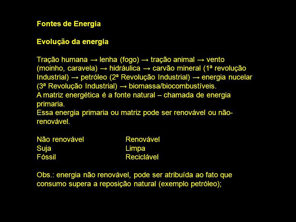 Fontes de Energia Evolução da energia Tração humana lenha (fogo) tração animal vento (moinho, caravela) hidráulica carvão mineral (1ª revolução Indust