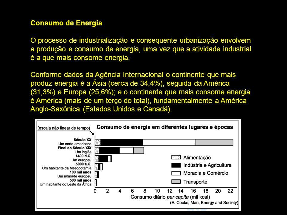 Consumo de Energia O processo de industrialização e consequente urbanização envolvem a produção e consumo de energia, uma vez que a atividade industri