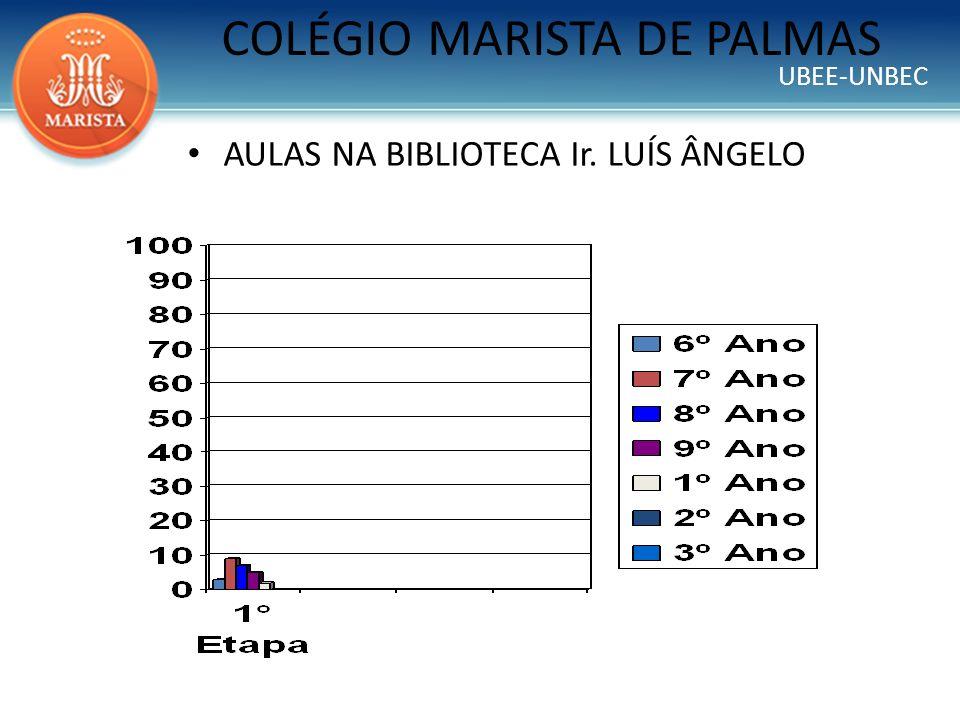 UBEE-UNBEC COLÉGIO MARISTA DE PALMAS AULAS NA BIBLIOTECA Ir. LUÍS ÂNGELO