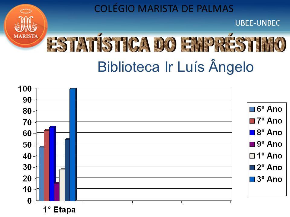 UBEE-UNBEC COLÉGIO MARISTA DE PALMAS Biblioteca Ir Luís Ângelo