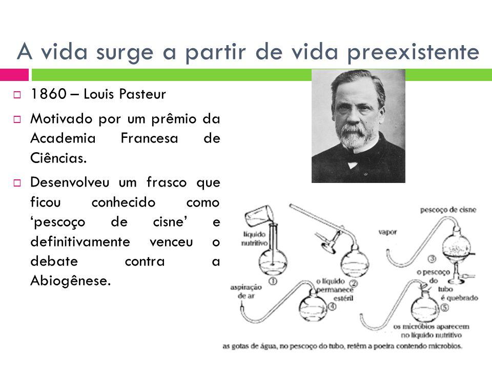 A vida surge a partir de vida preexistente 1860 – Louis Pasteur Motivado por um prêmio da Academia Francesa de Ciências. Desenvolveu um frasco que fic