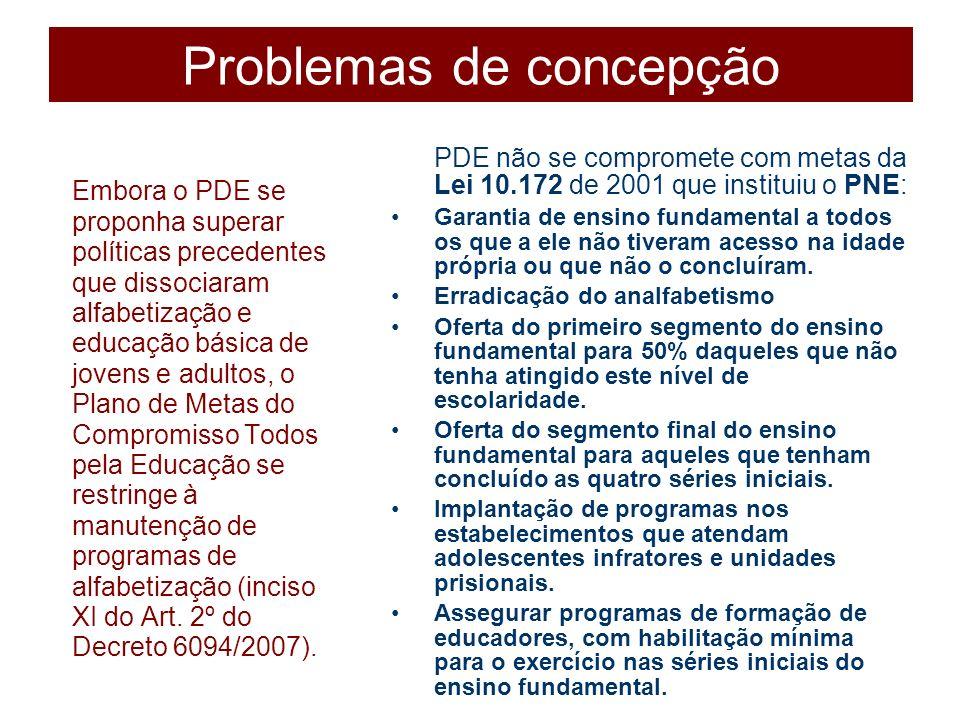 Problemas de concepção Embora o PDE se proponha superar políticas precedentes que dissociaram alfabetização e educação básica de jovens e adultos, o P
