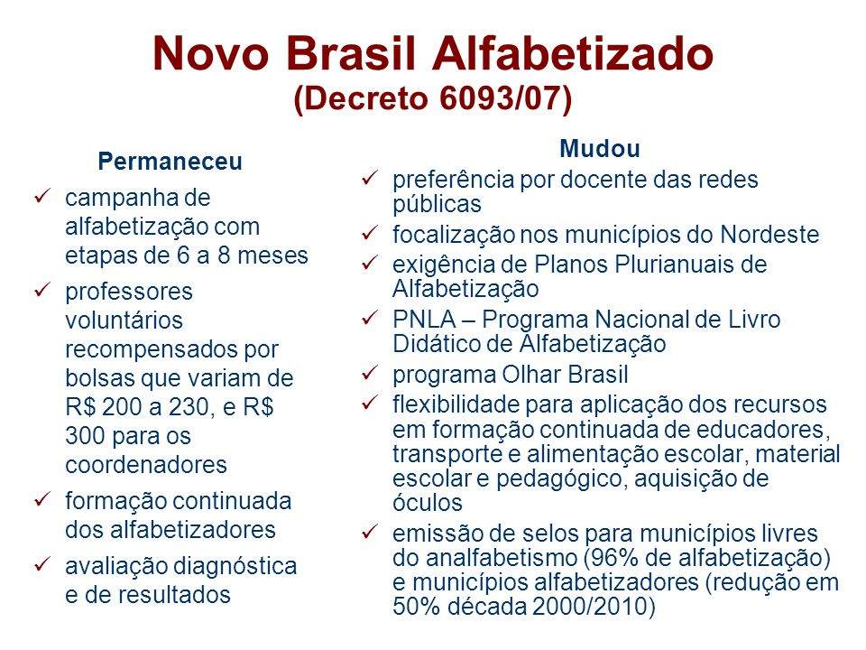 Novo Brasil Alfabetizado (Decreto 6093/07) Permaneceu campanha de alfabetização com etapas de 6 a 8 meses professores voluntários recompensados por bo