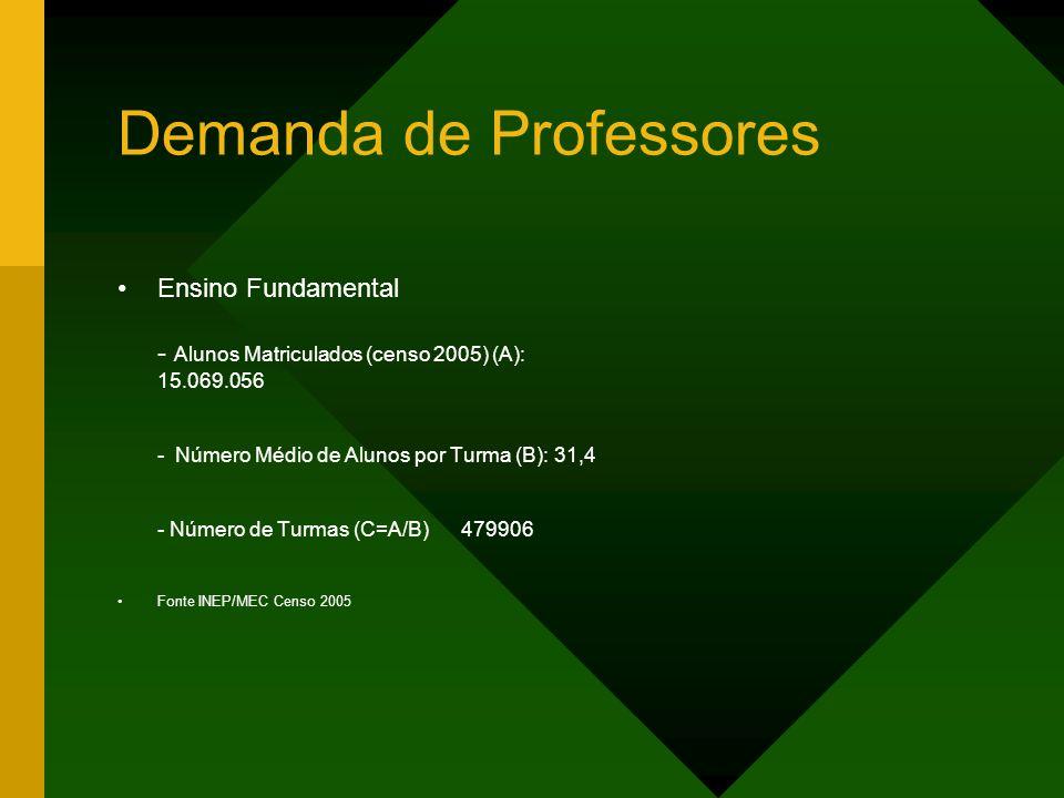 Demanda de Professores Ensino Fundamental - Alunos Matriculados (censo 2005) (A): 15.069.056 - Número Médio de Alunos por Turma (B): 31,4 - Número de
