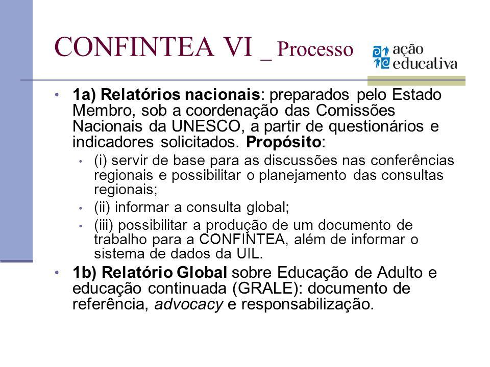 CONFINTEA VI _ Processo 1a) Relatórios nacionais: preparados pelo Estado Membro, sob a coordenação das Comissões Nacionais da UNESCO, a partir de ques