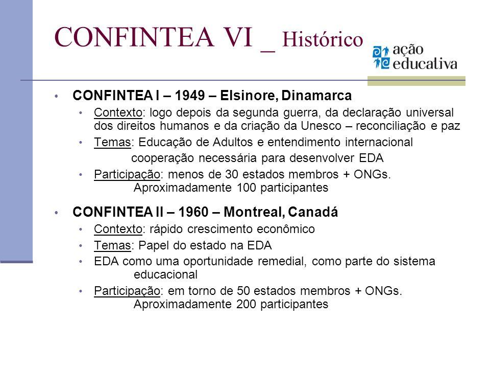 CONFINTEA VI _ Histórico CONFINTEA I – 1949 – Elsinore, Dinamarca Contexto: logo depois da segunda guerra, da declaração universal dos direitos humano